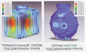 Септик в Казахстане